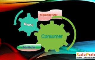 Establish Brands